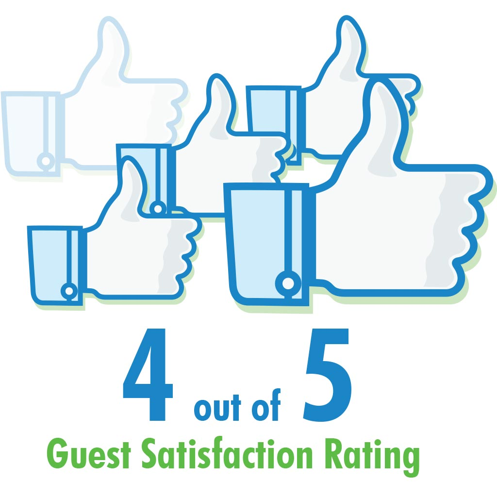 4 out of 5 Customer Satisfaction Rating