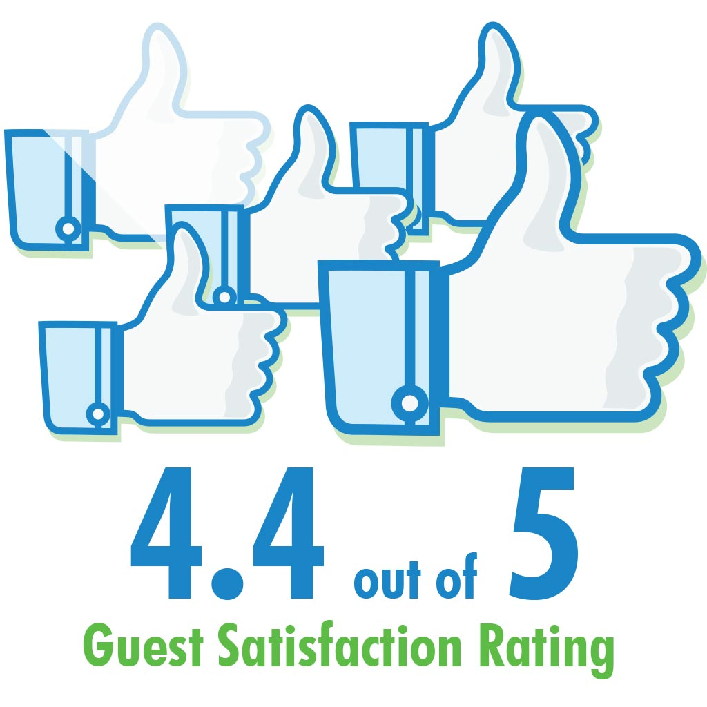 4.4 out of 5 Customer Satisfaction Rating