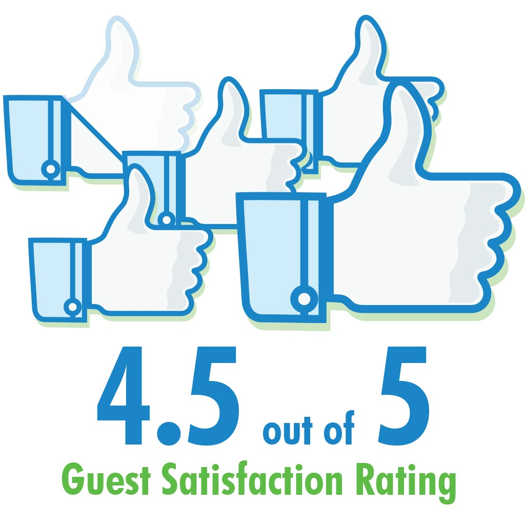 4.5 out of 5 Customer Satisfaction Rating