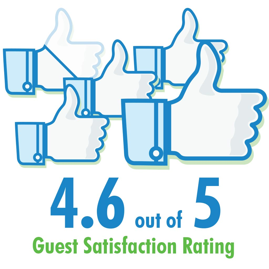 4.6 out of 5 Customer Satisfaction Rating