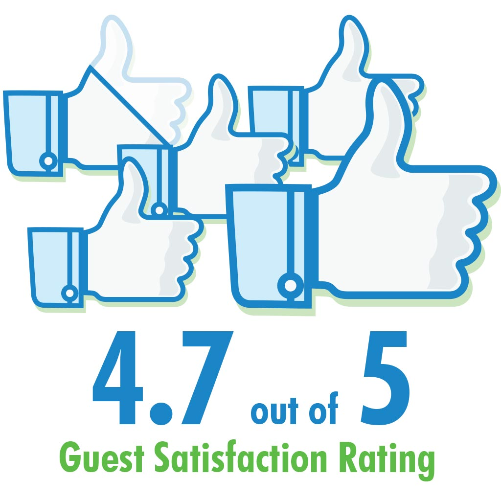 4.7 out of 5 Customer Satisfaction Rating