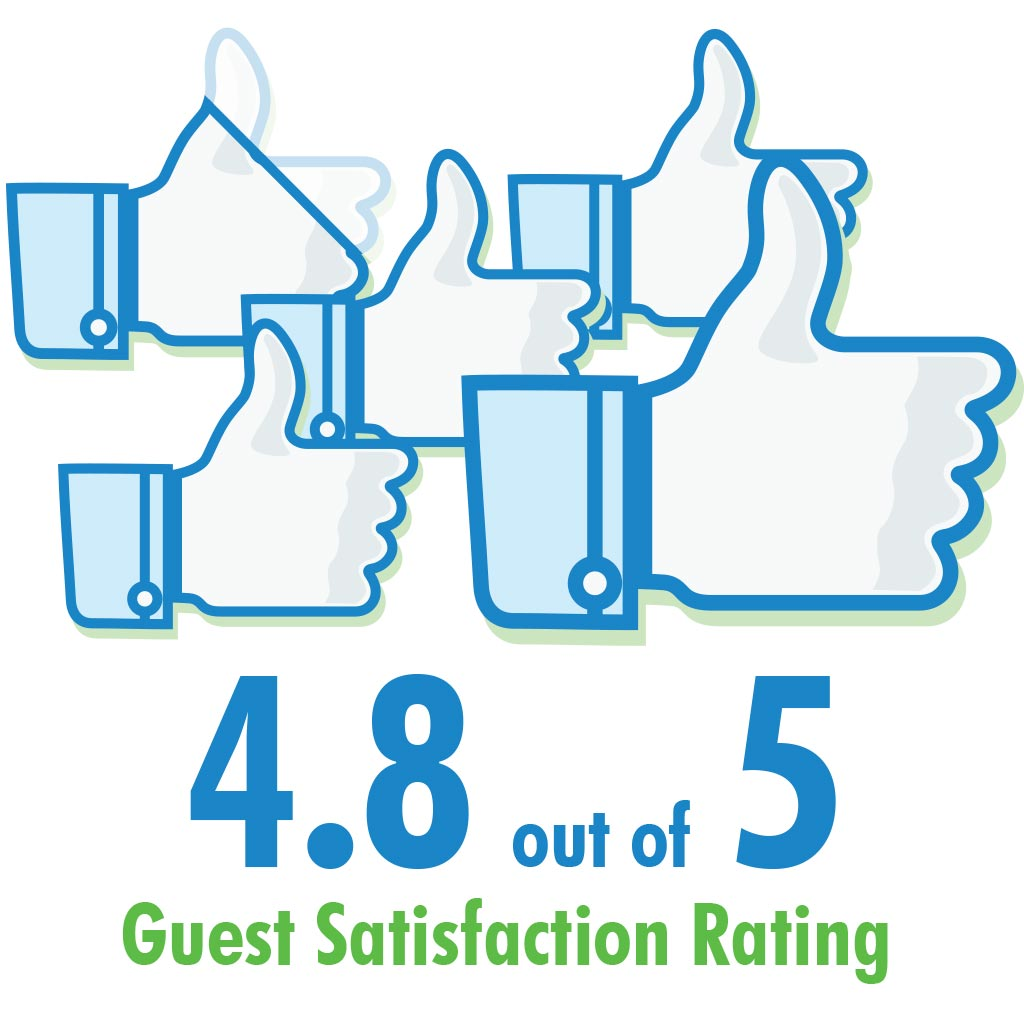4.8 out of 5 Customer Satisfaction Rating