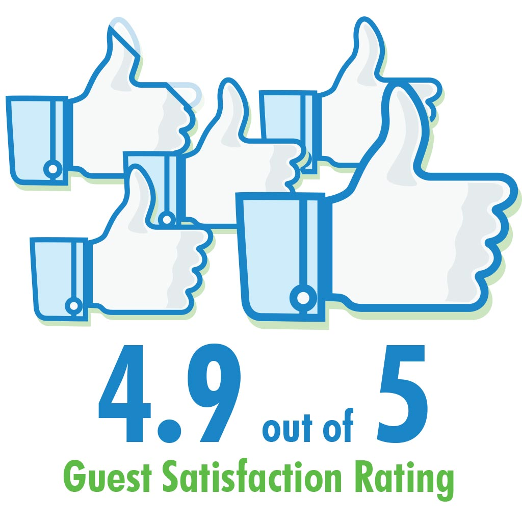 4.9 out of 5 Customer Satisfaction Rating